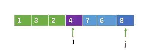 快速排序算法详解