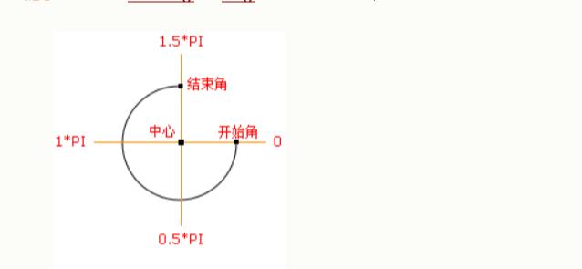 html5前端学习,Canvas